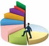 Фармацевтический маркетинг: Система мотивации персонала в аптеках и аптечных сетях